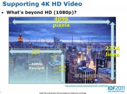 Intel Ivy Bridge chipset has 4K HD video support