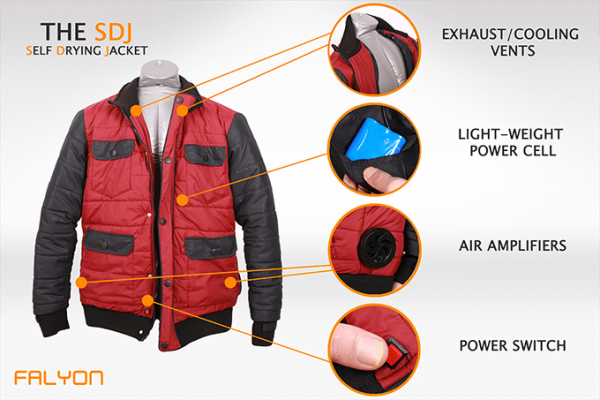 Own a Marty McFly Self-Drying Jacket